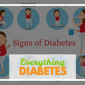 Everything about Early Signs and Symptoms of Type 2 Diabetes - The Healthy