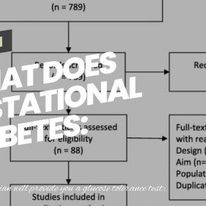 What Does Gestational Diabetes: Symptoms, Causes, Diet, Diagnosis Mean?